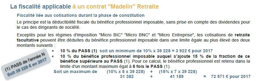 calcul fiscalité retraite Madelin