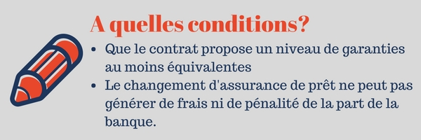 Assurance emprunteur conditions