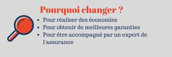 Assurance emprunteur pourquoi changer ?