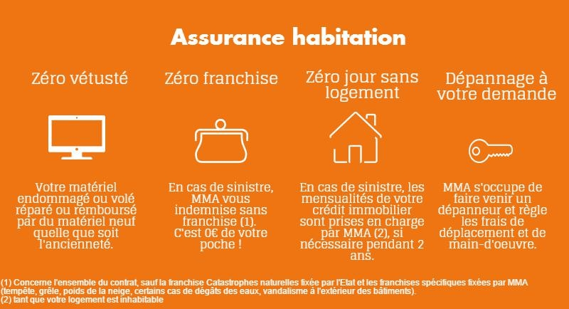 Temp te quels documents fournir pour tre indemnis par for Resilier une assurance habitation